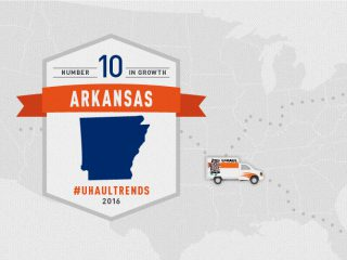 Arkansas growth state U-Haul migration trends