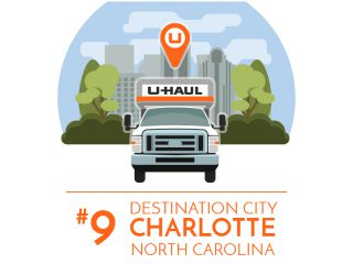 Charlotte is the No. 9 U-Haul Destination City for 2017