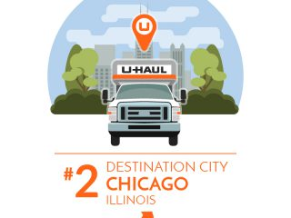 Chicago is the No. 2 U-Haul Destination City for 2017
