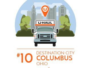 Columbus is the No. 10 U-Haul U.S. Destination City for 2017