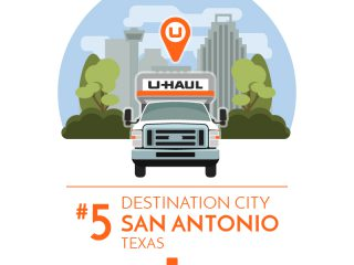 San Antonio is the No. 5 U-Haul Destination City for 2017.