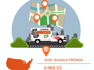 U-Haul U.S. Growth Cities for 2018