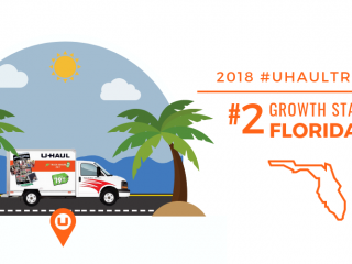 FLORIDA is the U-Haul No. 2 Growth State for 2018