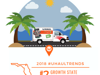 U-Haul Growth State No. 2 for 2018: FLORIDA